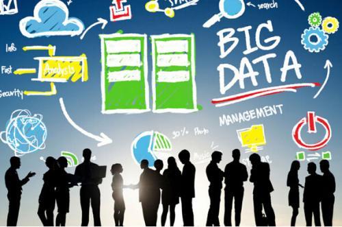 教育大数据是什么