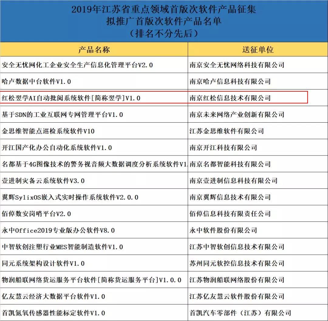 翌学入选2019江苏省重点领域首版次软件产品